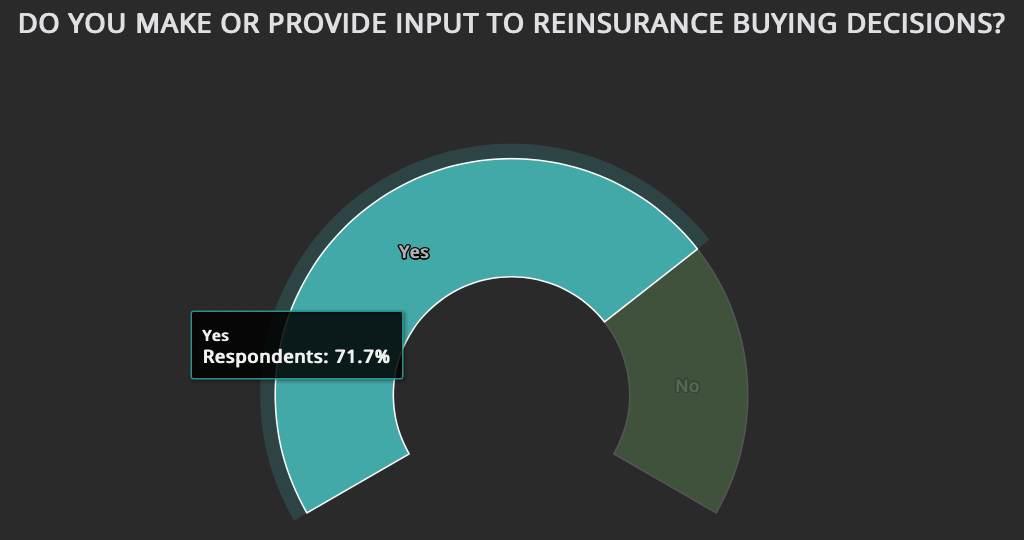reinsurance-survey-h2-2019-3